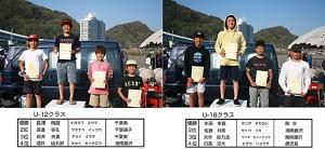Surf Tournament result (Kamogawa 2018)